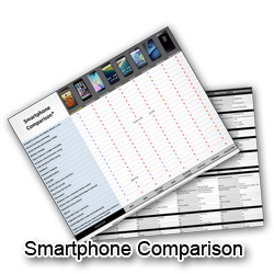 Smartphone Comparison Sheet